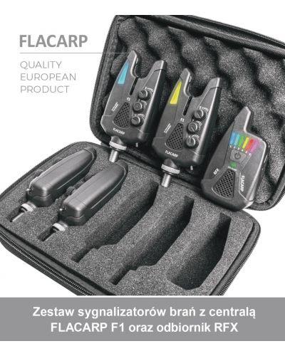 Zestaw Sygnalizatorów 2+1 Flacarp F1 +RFX