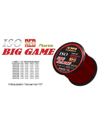 Awa`S ION Power Iso Big Game Red 1000m