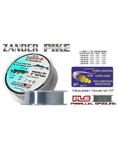 Awa`S ION Power Zander Pike 180m